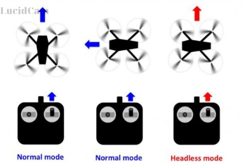 How to choose a drone 19